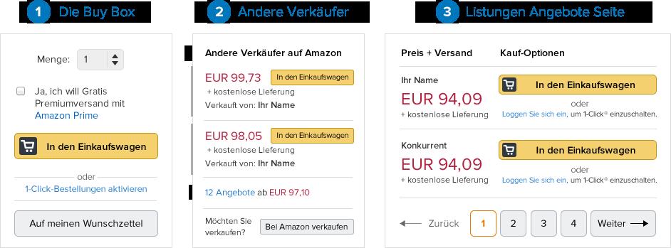 3 Wege, um Amazon Verkäufe zu erhalten