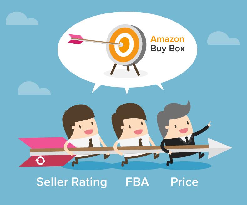 Gewinnen Sie die Buy Box auf Amazon!